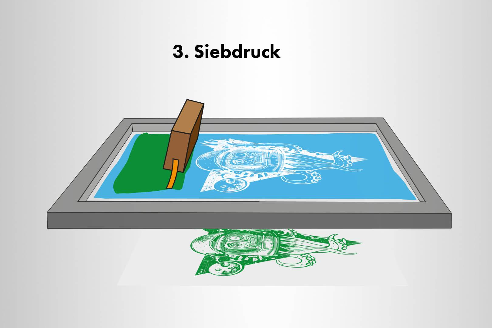 was ist siebdruck wir erkl ren dir das siebdruckverfahren. Black Bedroom Furniture Sets. Home Design Ideas